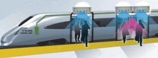 Passenger Counter Rail