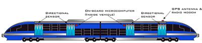Pc Metro400